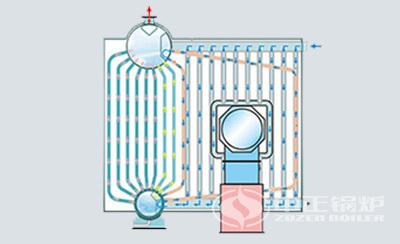 中正锅炉SZS系列具备安全的水循环