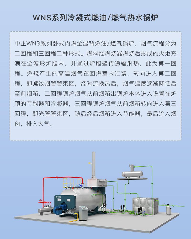亚博登录官方网站锅炉产品详情锅炉简介