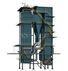 DHX系列循环流化床锅炉